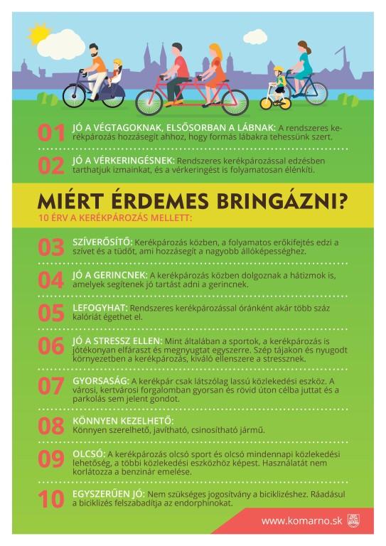 biciklis-plakát-A2-page-001 (Medium)